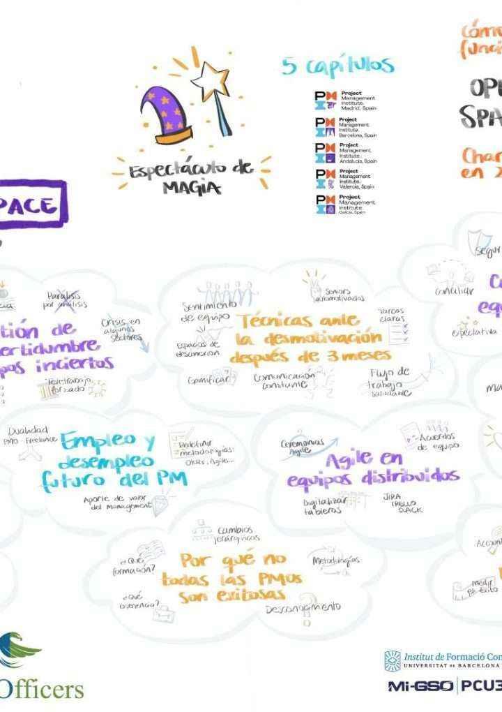 Los 10 topics más relevantes en la gestión y dirección de proyectos